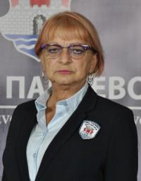 Јасна Лакатош Гомбац