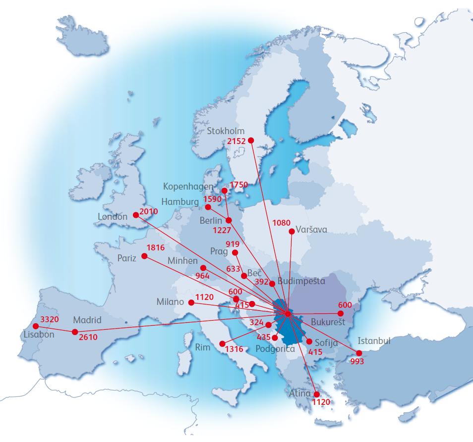Удаљеност Панчева од великих градова Европе