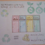 Рециклирај